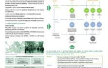 herramientas-estrategias-inclusivas-arcadia-iii-pster-1-638
